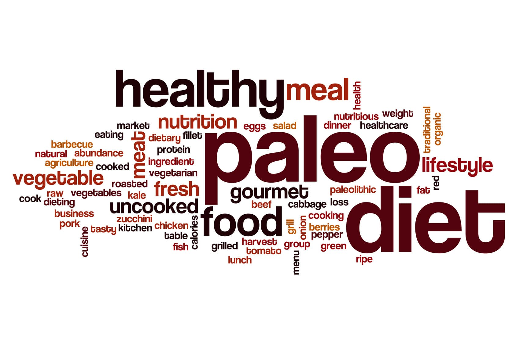 Paleo diet word cloud