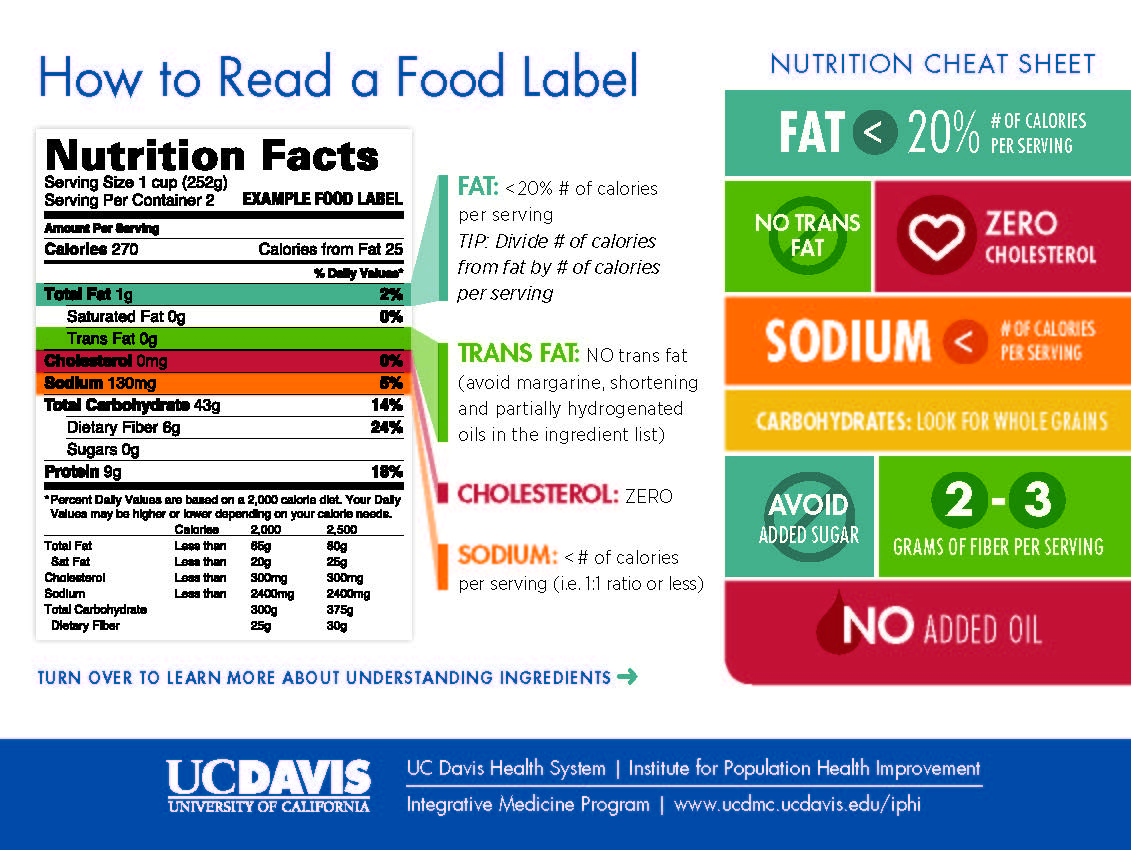 UC-Davis-How-to-read-food-label_Page_1